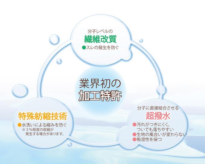 洗える正絹長襦袢 ECOふわっと 御簾絽  説明01