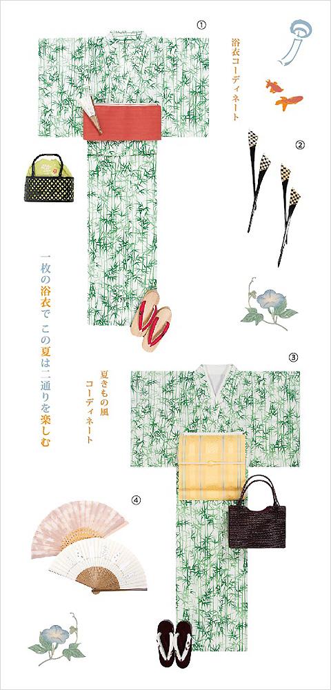 2016年 7月 イベント情報【名古屋サカエチカ店】